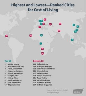 Ranked Cities for Cost of Living 2015